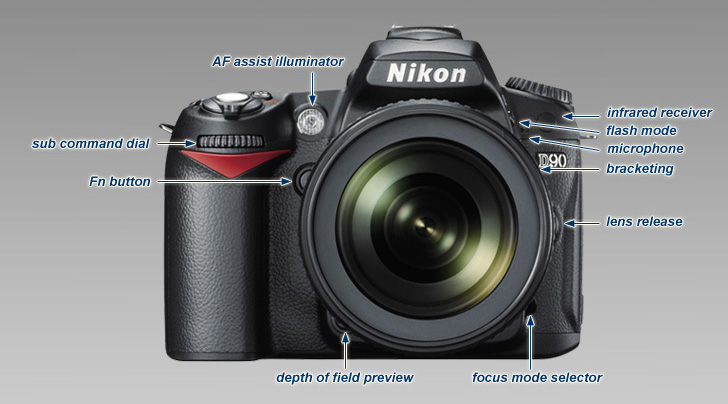 Nikon D90 - Review / Test Report